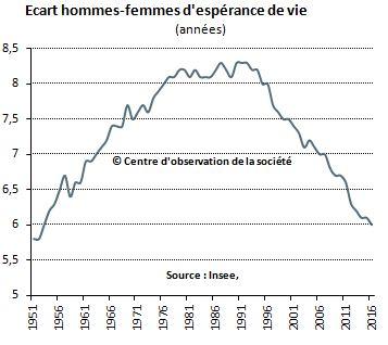 eperance_vie-ecart