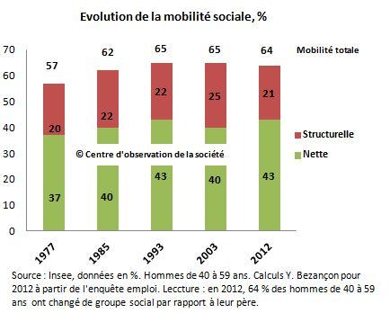 mobilitetotale