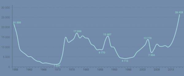 graph ofrpa